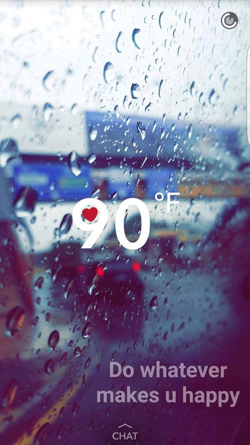 صور زجاج مطر
